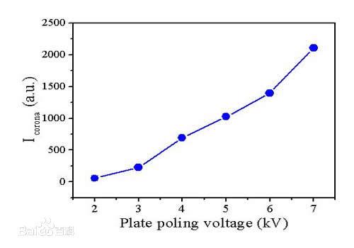 线性光学原理