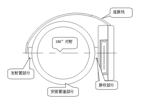 微尘传感器产品安装示意图