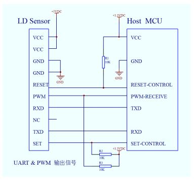 激光粉尘传感器电路图